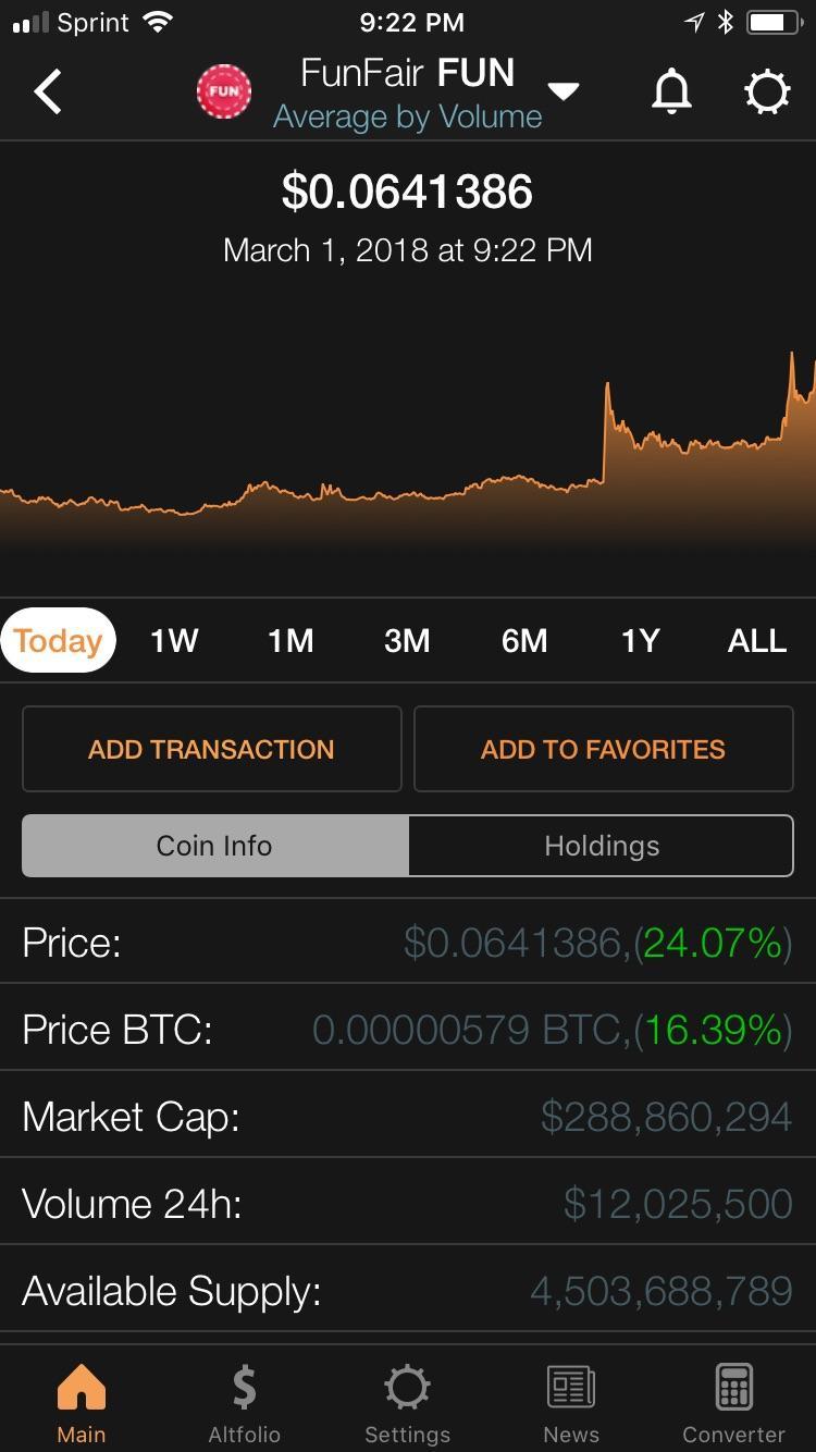 Bitcoin ruletti maksu 1. 12